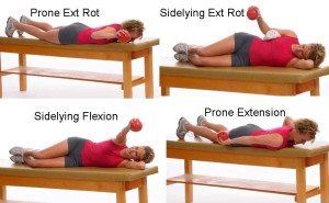 shoulder impingement exercises